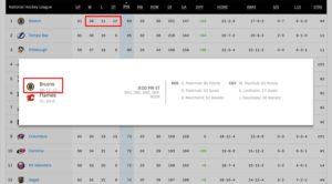Hockey Standings Three Numbers