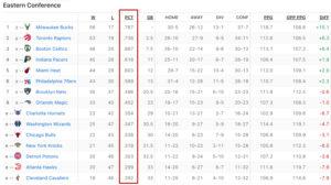 winning percentage basketball